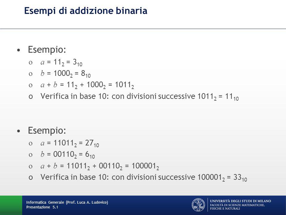 Esempi di addizione binaria Esempio: oa = 11 2 = 3 10 ob = 1000 2 = 8 10 oa + b = 11 2 + 1000 2 = 1011 2 oVerifica in base 10: con divisioni successive 1011 2 = 11 10 Esempio: oa = 11011 2 = 27 10 ob = 00110 2 = 6 10 oa + b = 11011 2 + 00110 2 = 100001 2 oVerifica in base 10: con divisioni successive 100001 2 = 33 10 Informatica Generale (Prof.