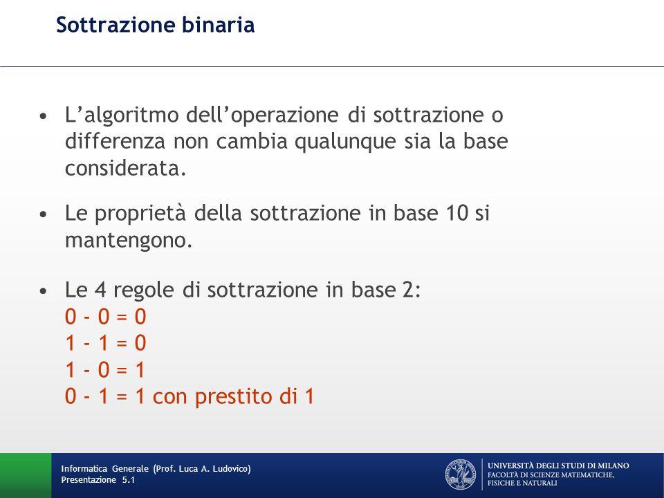 Sottrazione binaria L'algoritmo dell'operazione di sottrazione o differenza non cambia qualunque sia la base considerata. Le proprietà della sottrazio