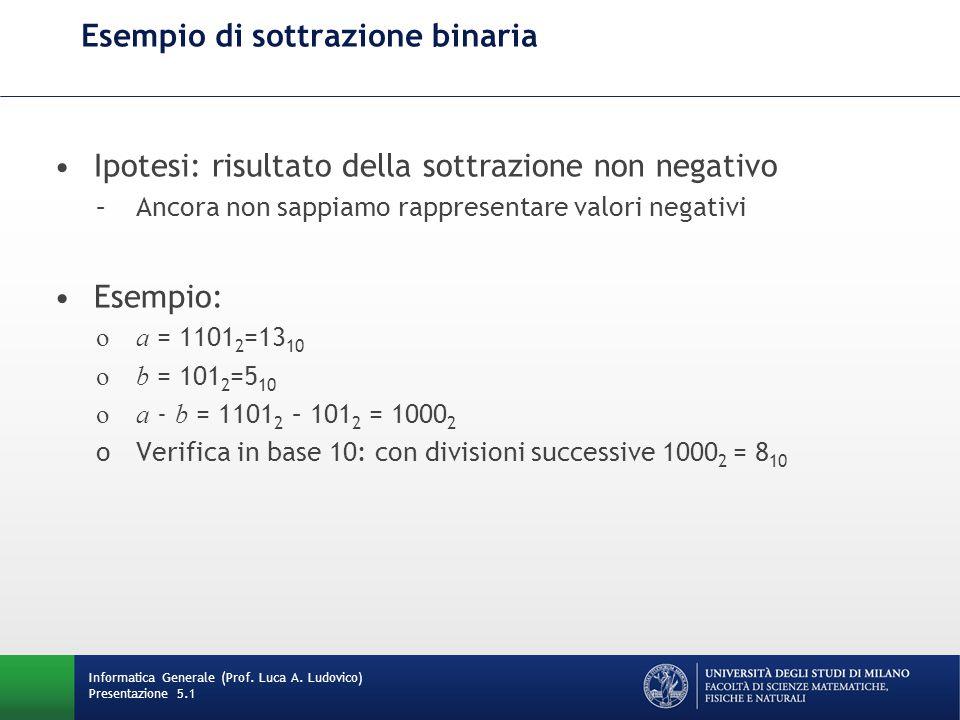 Esempio di sottrazione binaria Ipotesi: risultato della sottrazione non negativo –Ancora non sappiamo rappresentare valori negativi Esempio: oa = 1101 2 =13 10 ob = 101 2 =5 10 oa - b = 1101 2 – 101 2 = 1000 2 oVerifica in base 10: con divisioni successive 1000 2 = 8 10 Informatica Generale (Prof.