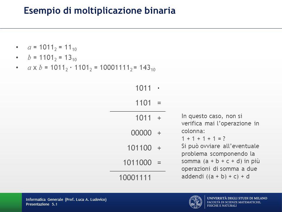 Esempio di moltiplicazione binaria a = 1011 2 = 11 10 b = 1101 2 = 13 10 a x b = 1011 2 · 1101 2 = 10001111 2 = 143 10 1011· 1101= 1011+ 00000+ 101100+ 1011000= 10001111 Informatica Generale (Prof.