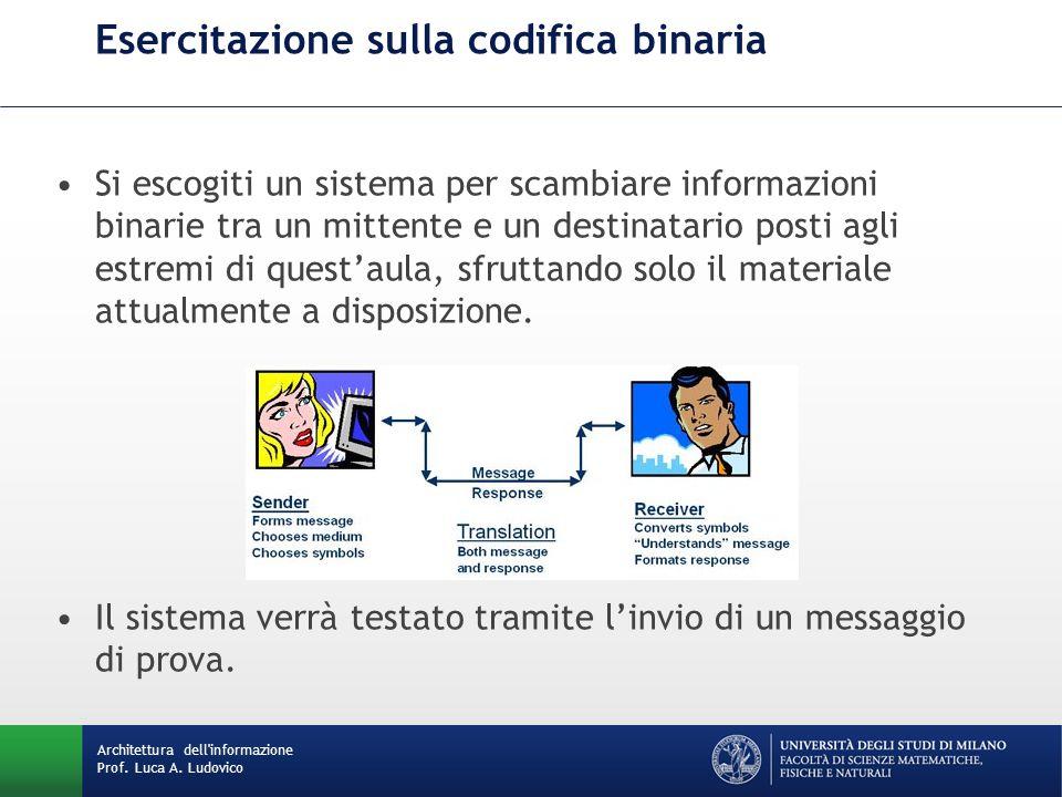 Architettura dell'informazione Prof. Luca A. Ludovico Esercitazione sulla codifica binaria Si escogiti un sistema per scambiare informazioni binarie t