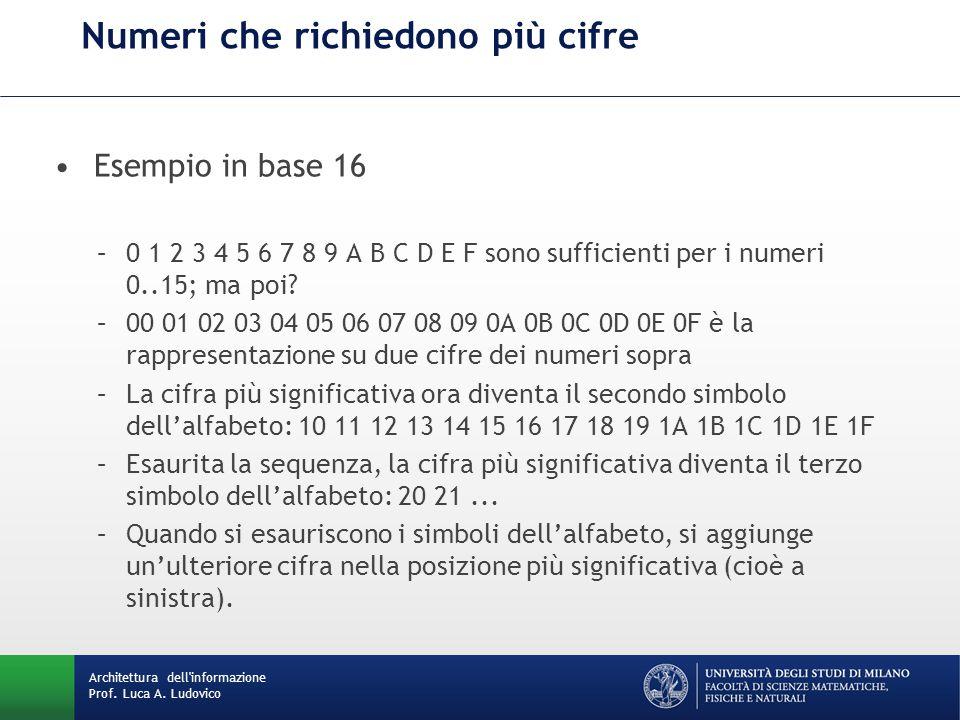 Numeri che richiedono più cifre Esempio in base 16 –0 1 2 3 4 5 6 7 8 9 A B C D E F sono sufficienti per i numeri 0..15; ma poi? –00 01 02 03 04 05 06