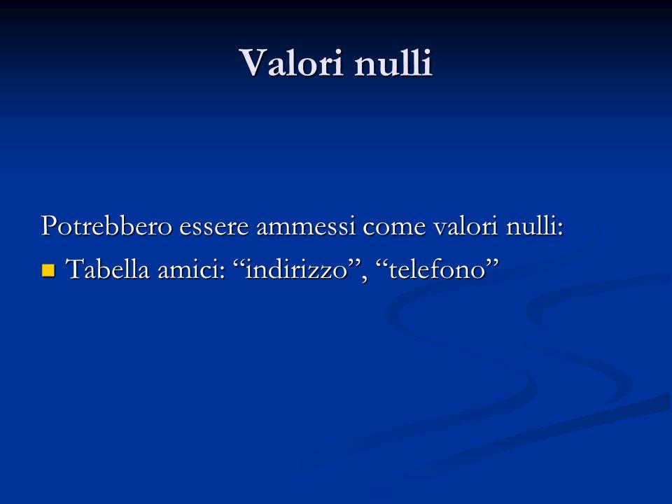 Valori nulli Potrebbero essere ammessi come valori nulli: Tabella amici: indirizzo , telefono Tabella amici: indirizzo , telefono