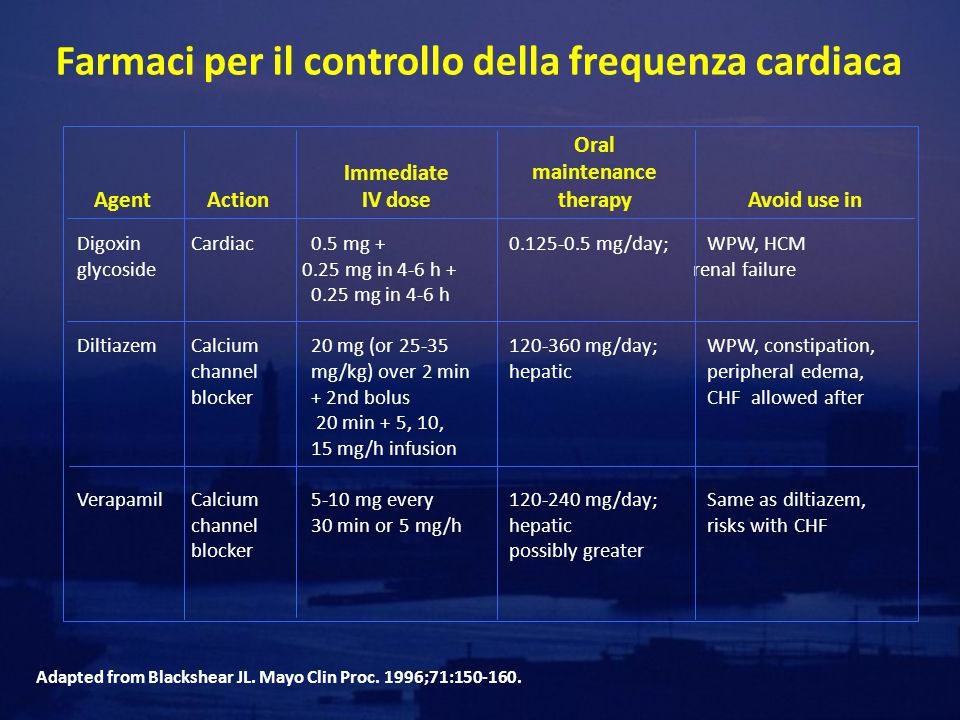 Farmaci per il controllo della frequenza cardiaca Adapted from Blackshear JL. Mayo Clin Proc. 1996;71:150-160. AgentAction Immediate IV dose Oral main