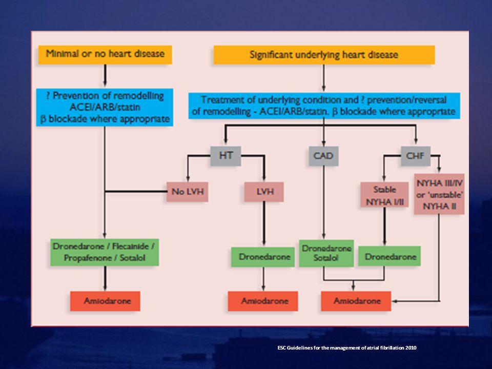 PROFILASSI FARMACOLOGICA (farmaci non antiaritmici) Raccom.Evidenza ACE-inibitori IIa B Sartani IIa B Omega-3 IIb B Statine IIb B