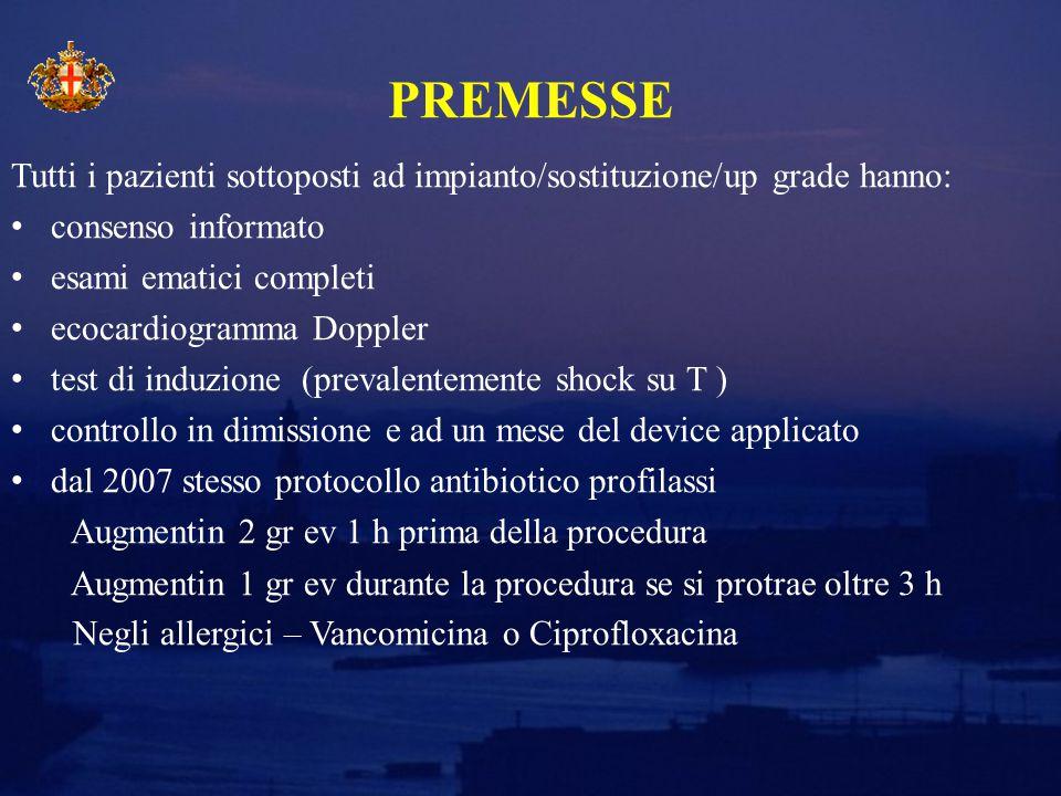 PREMESSE Tutti i pazienti sottoposti ad impianto/sostituzione/up grade hanno: consenso informato esami ematici completi ecocardiogramma Doppler test d