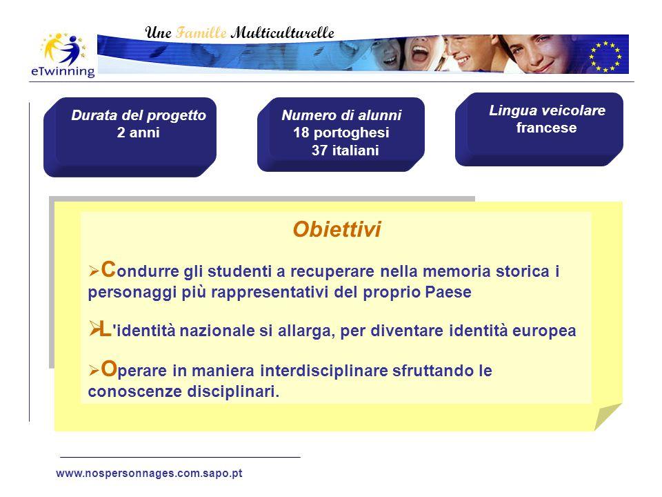 Une Famille Multiculturelle www.nospersonnages.com.sapo.pt Durata del progetto 2 anni Numero di alunni 18 portoghesi 37 italiani Lingua veicolare fran