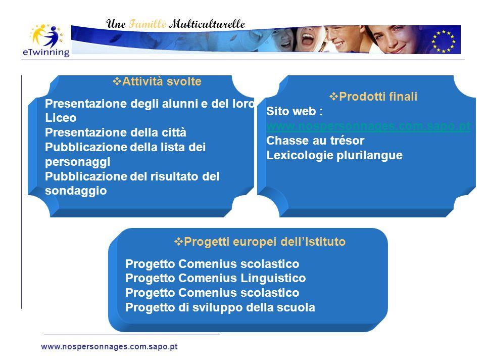 Une Famille Multiculturelle www.nospersonnages.com.sapo.pt  Attività svolte Presentazione degli alunni e del loro Liceo Presentazione della città Pub