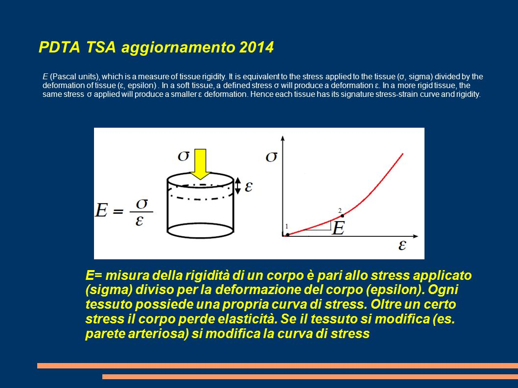 PDTA TSA aggiornamento 2014 E= misura della rigidità di un corpo è pari allo stress applicato (sigma) diviso per la deformazione del corpo (epsilon).