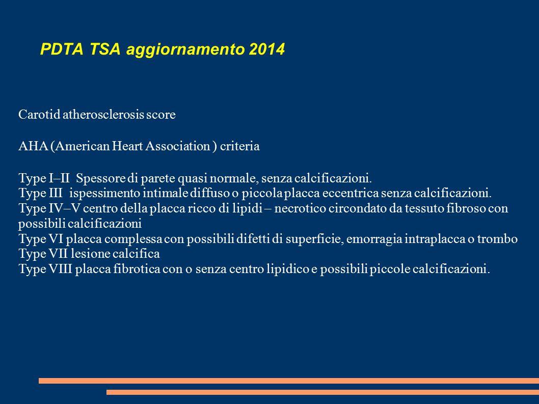 Carotid atherosclerosis score AHA (American Heart Association ) criteria Type I–II Spessore di parete quasi normale, senza calcificazioni.