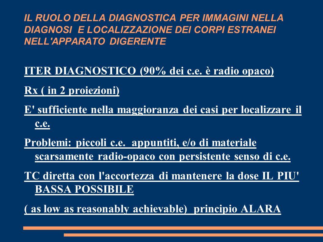IL RUOLO DELLA DIAGNOSTICA PER IMMAGINI NELLA DIAGNOSI E LOCALIZZAZIONE DEI CORPI ESTRANEI NELL APPARATO DIGERENTE ITER DIAGNOSTICO (90% dei c.e.