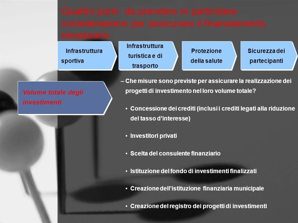Quattro punti da prendere in particolare considerazione per assicurare il finanziamento necessario Volume totale degli investimenti –Che misure sono previste per assicurare la realizzazione dei progetti di investimento nel loro volume totale.