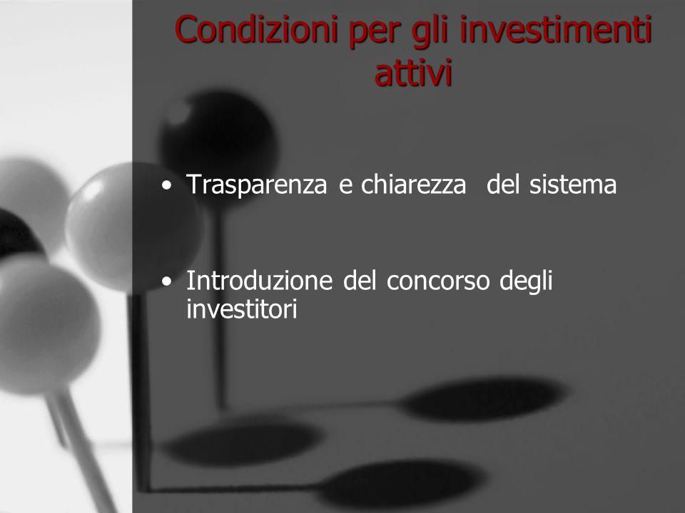 Condizioni per gli investimenti attivi Trasparenza e chiarezza del sistema Introduzione del concorso degli investitori