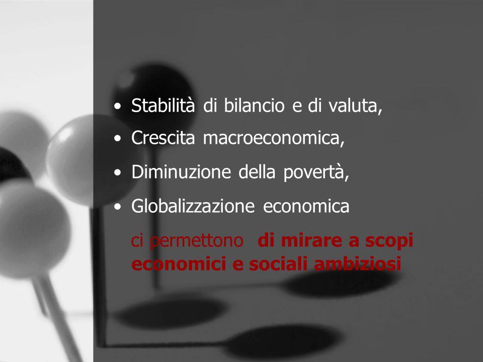 Stabilità di bilancio e di valuta, Crescita macroeconomica, Diminuzione della povertà, Globalizzazione economica ci permettono di mirare a scopi economici e sociali ambiziosi
