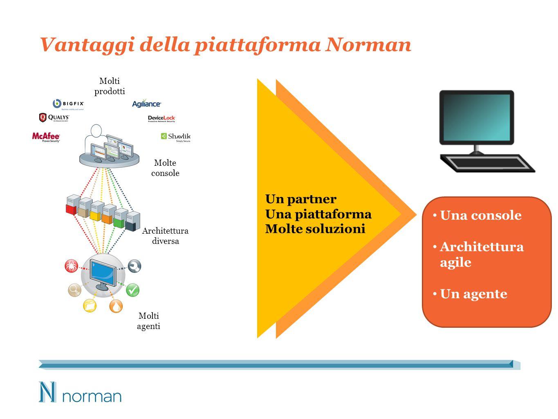 Vantaggi della piattaforma Norman Molti prodotti Molte console Architettura diversa Molti agenti Un partner Una piattaforma Molte soluzioni Una console Architettura agile Un agente