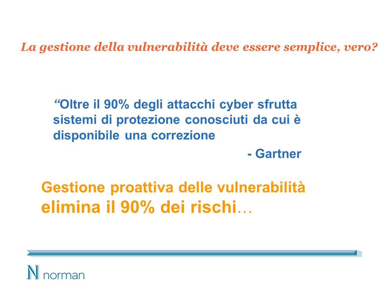 La gestione della vulnerabilità deve essere semplice, vero.