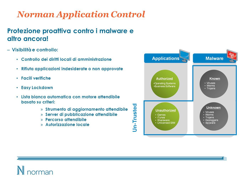 Norman Application Control Protezione proattiva contro i malware e altro ancora.