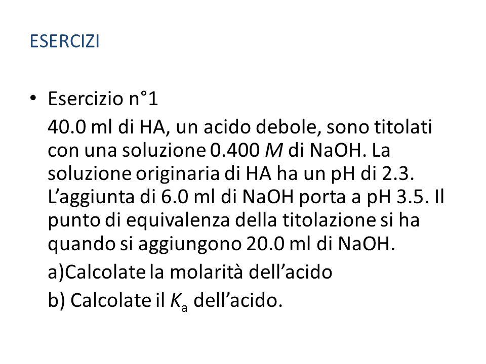 Esercizio n°1 Calcolate il pH di una soluzione 0,050 M di NH 3.