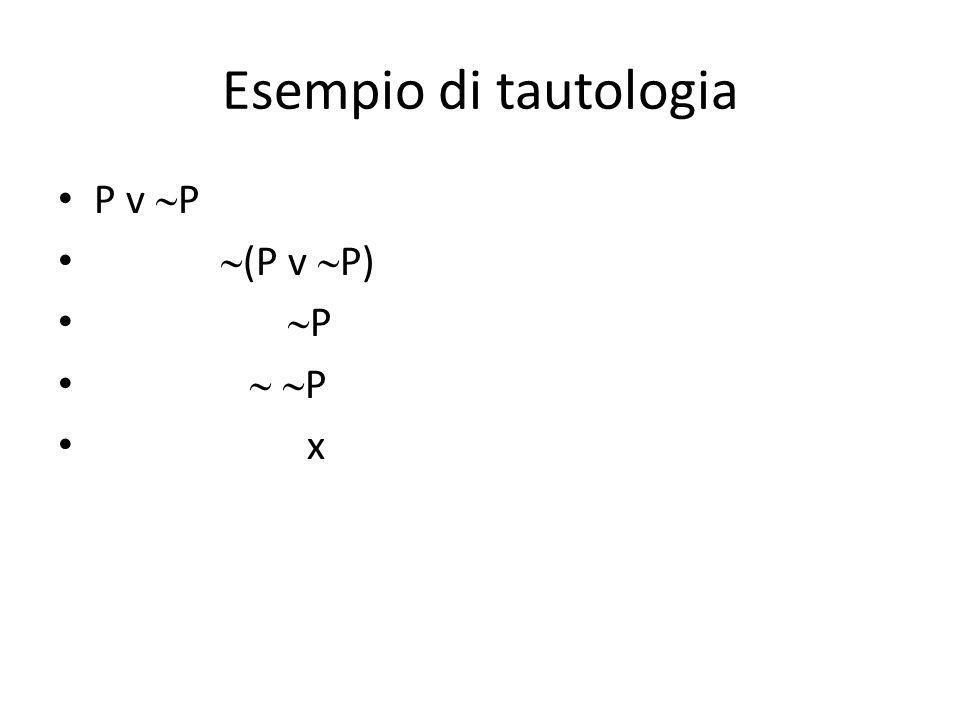Esempio di contraddizione  (P v  P)   (P v  P) (P v  P) P  P Abbiamo scoperto che  (P v  P) non è una tautologia.