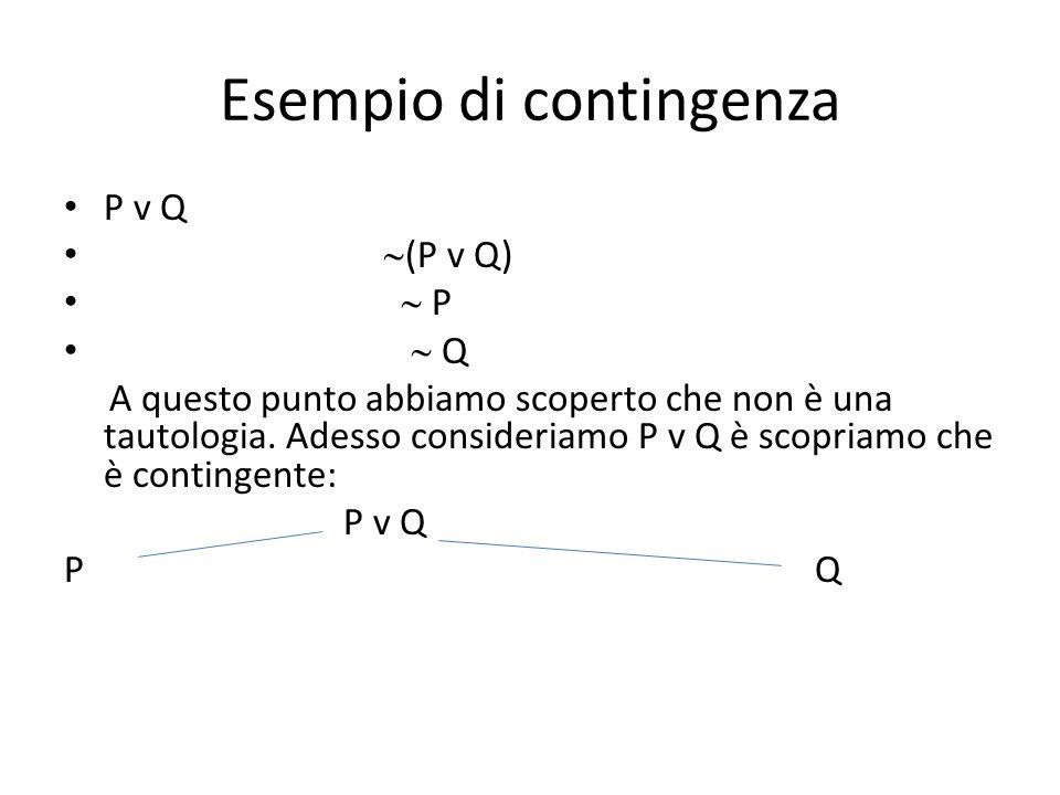 Esempio di contingenza P v Q  (P v Q)  P  Q A questo punto abbiamo scoperto che non è una tautologia. Adesso consideriamo P v Q è scopriamo che è c