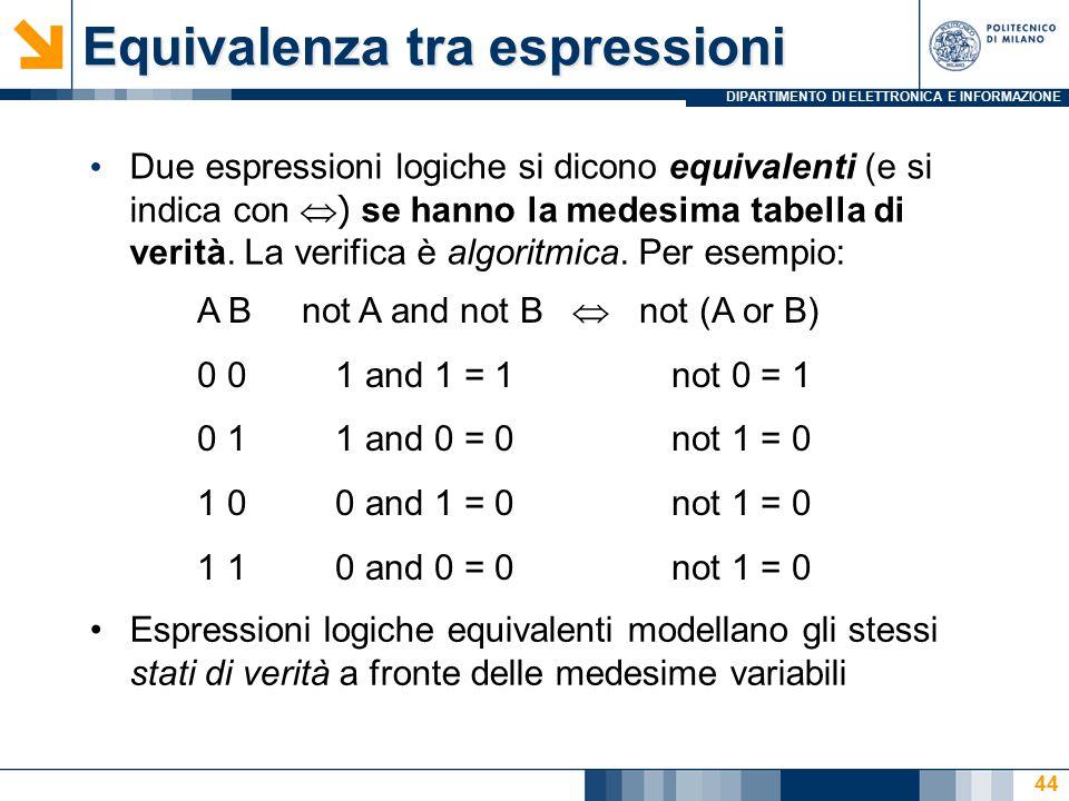 DIPARTIMENTO DI ELETTRONICA E INFORMAZIONE 44 Due espressioni logiche si dicono equivalenti (e si indica con  ) se hanno la medesima tabella di verità.