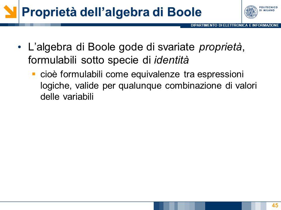 DIPARTIMENTO DI ELETTRONICA E INFORMAZIONE 45 Proprietà dell'algebra di Boole L'algebra di Boole gode di svariate proprietà, formulabili sotto specie di identità  cioè formulabili come equivalenze tra espressioni logiche, valide per qualunque combinazione di valori delle variabili