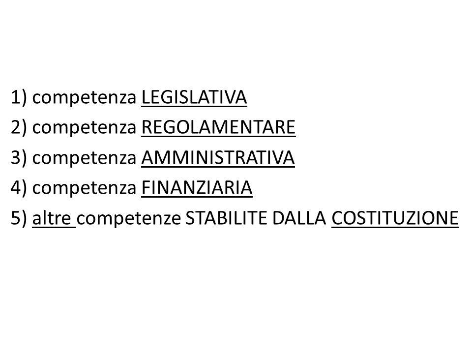 1) competenza LEGISLATIVA 2) competenza REGOLAMENTARE 3) competenza AMMINISTRATIVA 4) competenza FINANZIARIA 5) altre competenze STABILITE DALLA COSTI