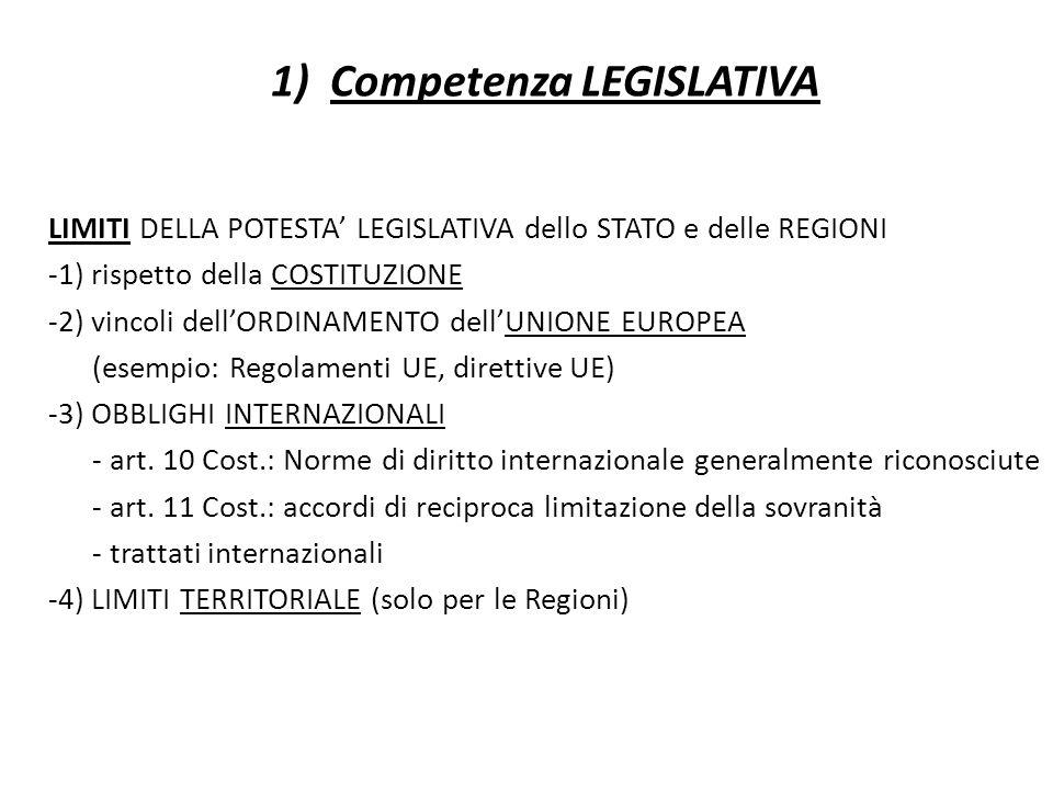 1)Competenza LEGISLATIVA LIMITI DELLA POTESTA' LEGISLATIVA dello STATO e delle REGIONI -1) rispetto della COSTITUZIONE -2) vincoli dell'ORDINAMENTO de