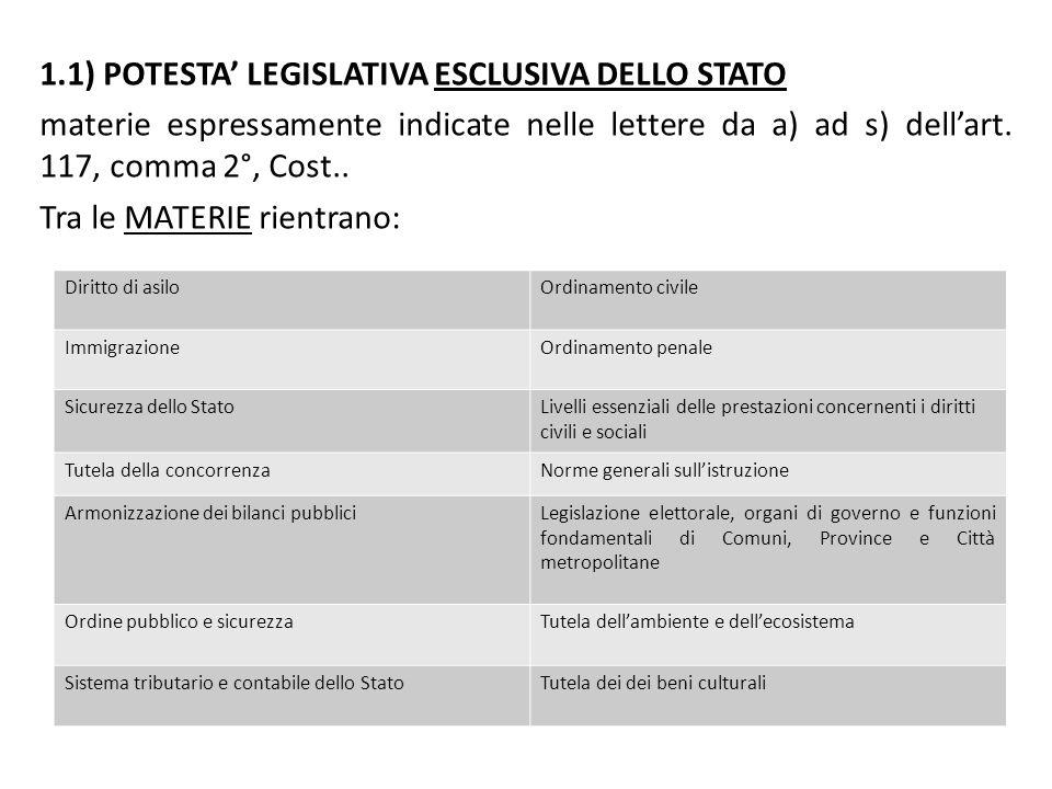 1.1) POTESTA' LEGISLATIVA ESCLUSIVA DELLO STATO materie espressamente indicate nelle lettere da a) ad s) dell'art. 117, comma 2°, Cost.. Tra le MATERI