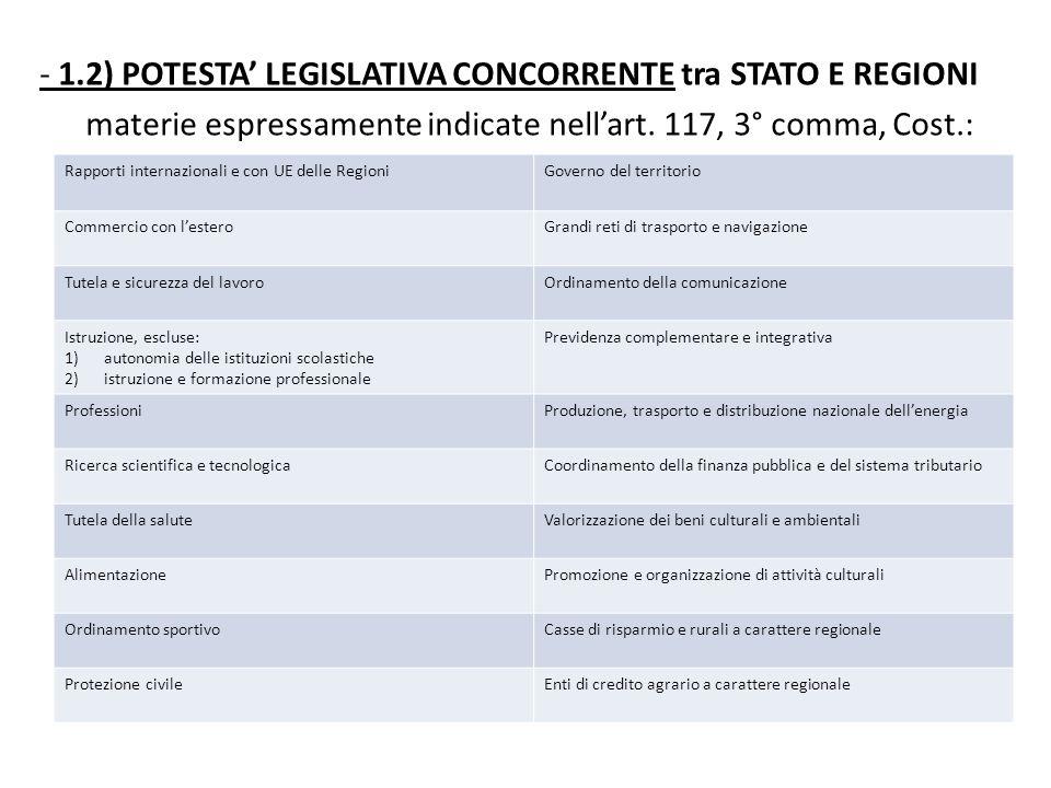 - 1.2) POTESTA' LEGISLATIVA CONCORRENTE tra STATO E REGIONI materie espressamente indicate nell'art. 117, 3° comma, Cost.: Rapporti internazionali e c