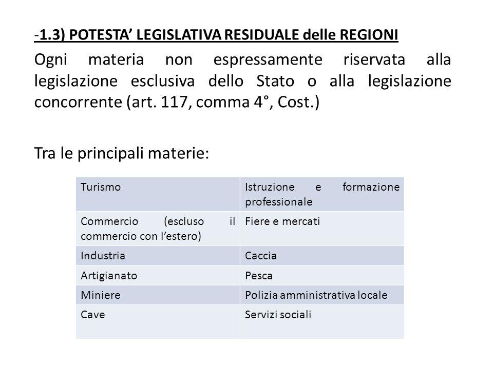 -1.3) POTESTA' LEGISLATIVA RESIDUALE delle REGIONI Ogni materia non espressamente riservata alla legislazione esclusiva dello Stato o alla legislazion