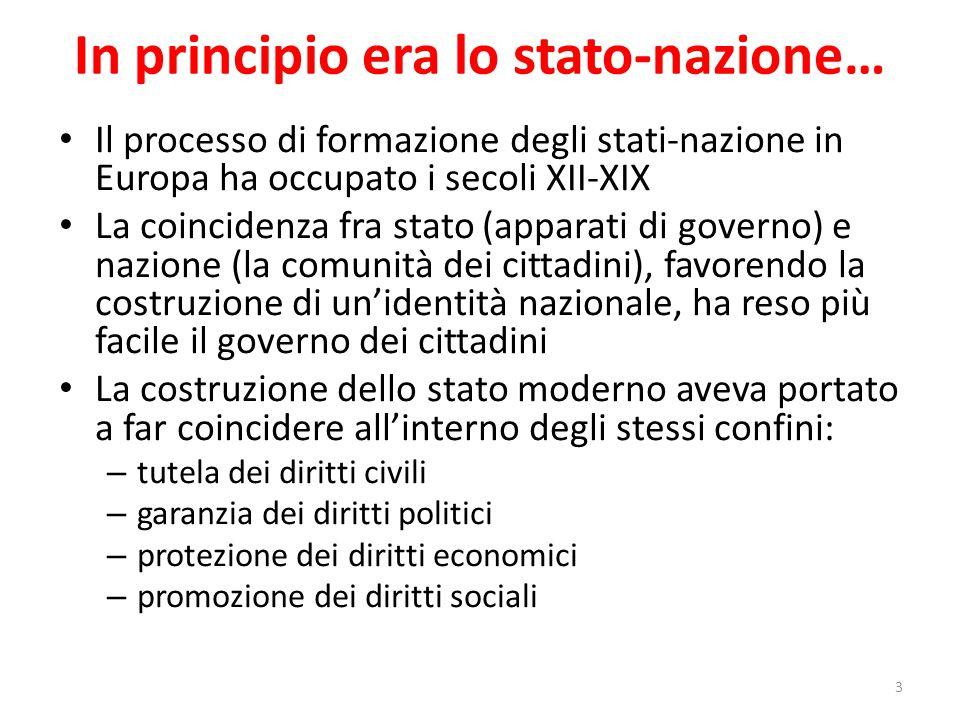 In principio era lo stato-nazione… Il processo di formazione degli stati-nazione in Europa ha occupato i secoli XII-XIX La coincidenza fra stato (appa