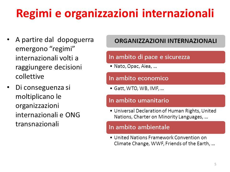 """Regimi e organizzazioni internazionali A partire dal dopoguerra emergono """"regimi"""" internazionali volti a raggiungere decisioni collettive Di conseguen"""