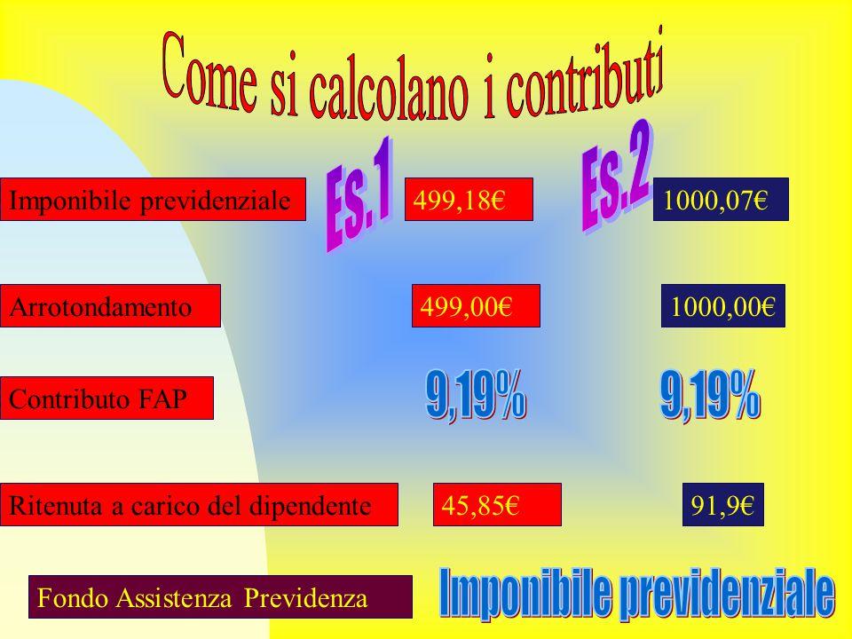 Imponibile previdenziale499,18€1000,07€ Arrotondamento Contributo FAP Ritenuta a carico del dipendente 499,00€1000,00€ 45,85€91,9€ Fondo Assistenza Previdenza