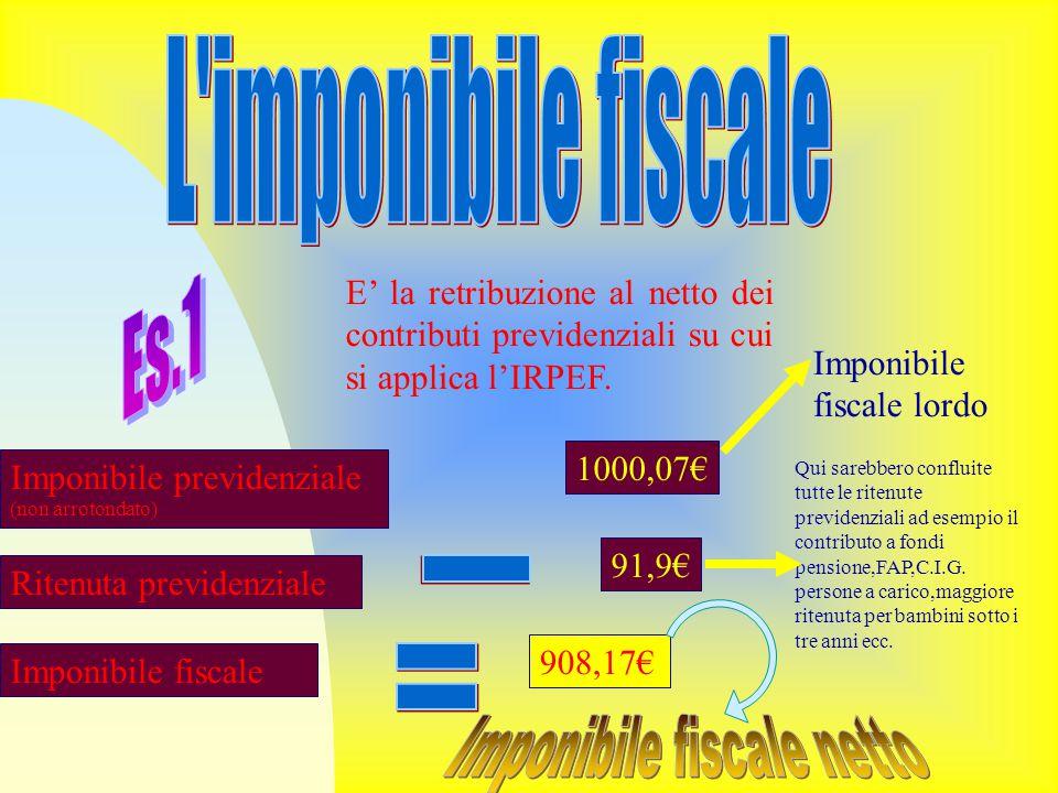 E' la retribuzione al netto dei contributi previdenziali su cui si applica l'IRPEF.