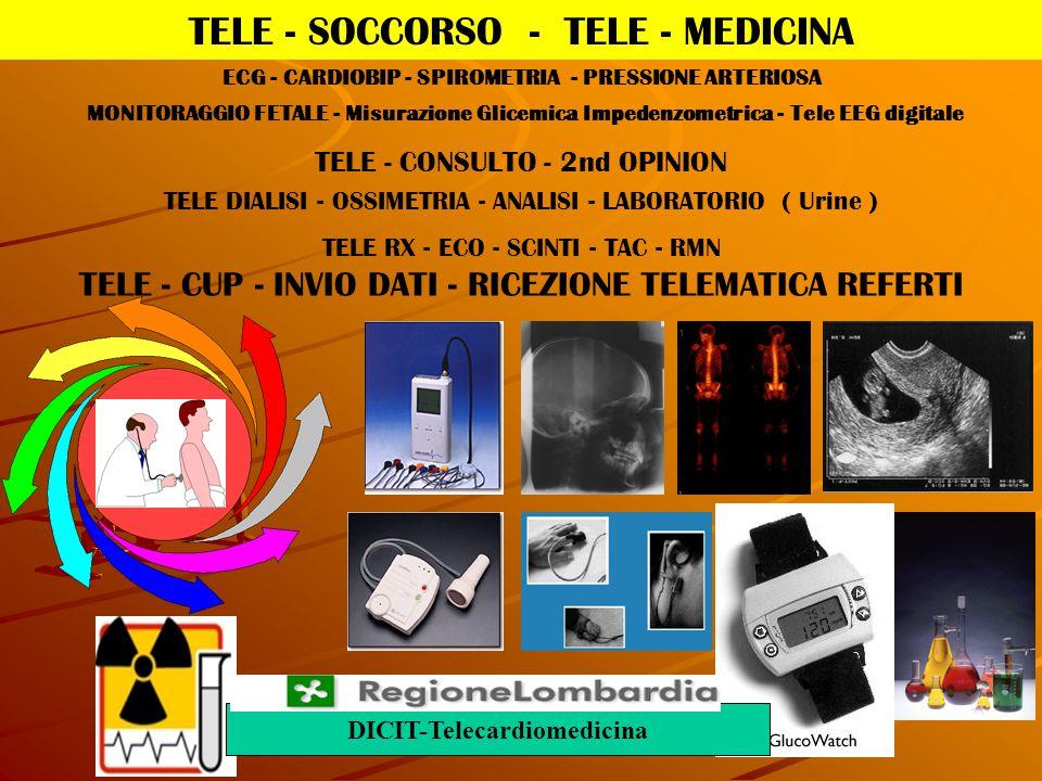 TELE - SOCCORSO - TELE - MEDICINA ECG - CARDIOBIP - SPIROMETRIA - PRESSIONE ARTERIOSA MONITORAGGIO FETALE - Misurazione Glicemica Impedenzometrica - T