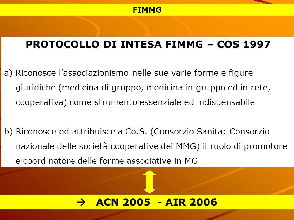 FIMMG PROTOCOLLO DI INTESA FIMMG – COS 1997 a) Riconosce l'associazionismo nelle sue varie forme e figure giuridiche (medicina di gruppo, medicina in