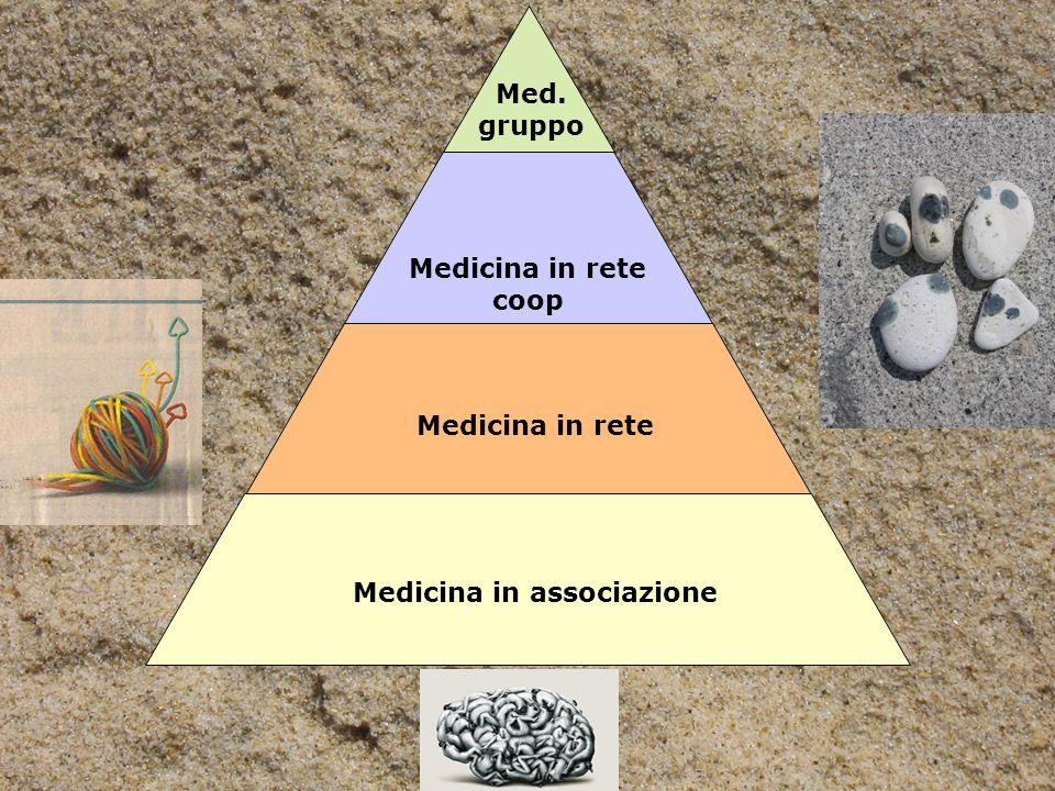Medicina in associazione Medicina in rete Medicina in rete coop Med. gruppo