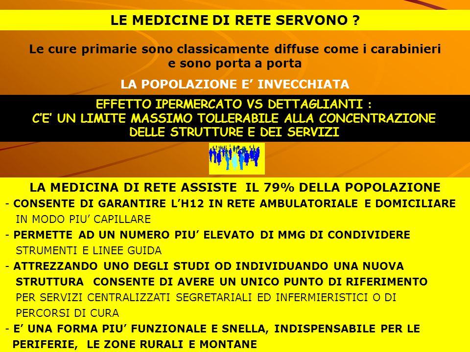 LE MEDICINE DI RETE SERVONO ? Le cure primarie sono classicamente diffuse come i carabinieri e sono porta a porta LA POPOLAZIONE E' INVECCHIATA LA MED