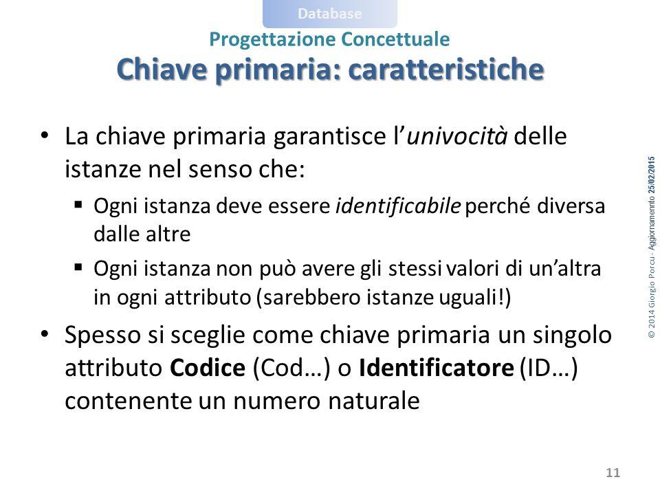 © 2014 Giorgio Porcu - Aggiornamennto 25/02/2015 Database Progettazione Concettuale Chiave primaria: caratteristiche La chiave primaria garantisce l'u