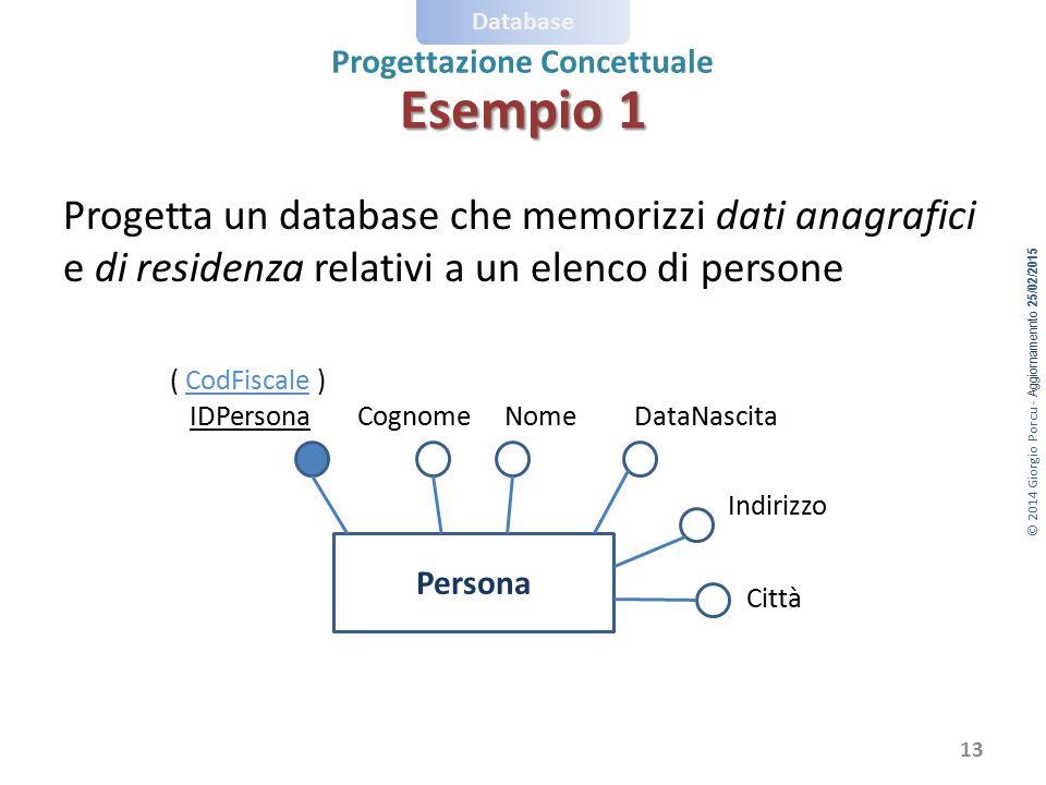 © 2014 Giorgio Porcu - Aggiornamennto 25/02/2015 Database Progettazione Concettuale 13 Esempio 1 Progetta un database che memorizzi dati anagrafici e