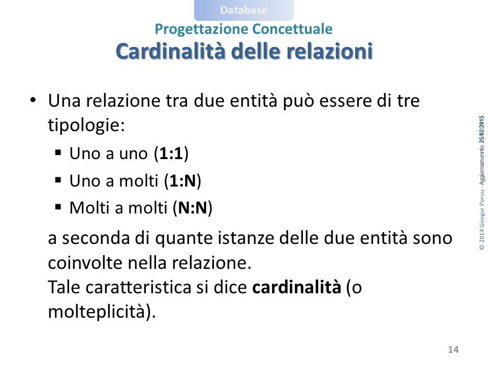 © 2014 Giorgio Porcu - Aggiornamennto 25/02/2015 Database Progettazione Concettuale Una relazione tra due entità può essere di tre tipologie:  Uno a