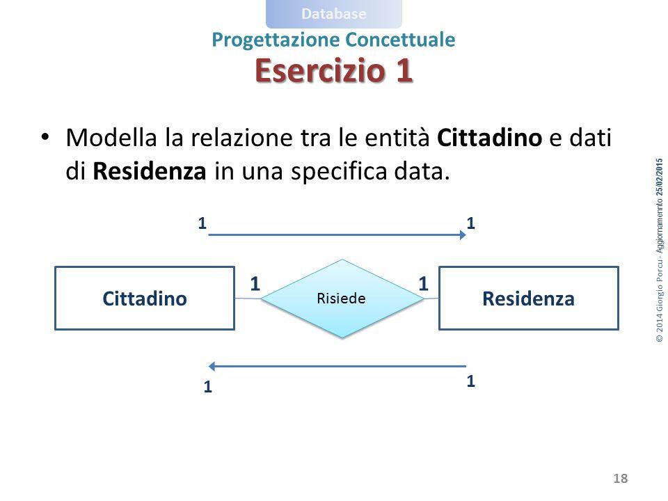 © 2014 Giorgio Porcu - Aggiornamennto 25/02/2015 Database Progettazione Concettuale Modella la relazione tra le entità Cittadino e dati di Residenza i