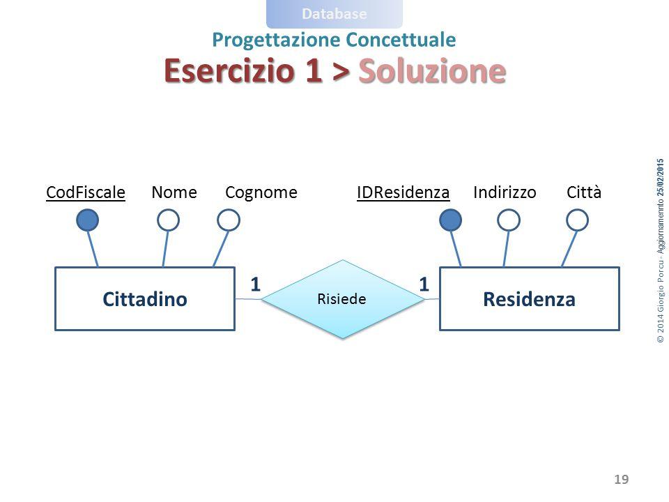 © 2014 Giorgio Porcu - Aggiornamennto 25/02/2015 Database Progettazione Concettuale CittadinoResidenza Risiede 11 Esercizio 1 > Soluzione NomeCodFisca