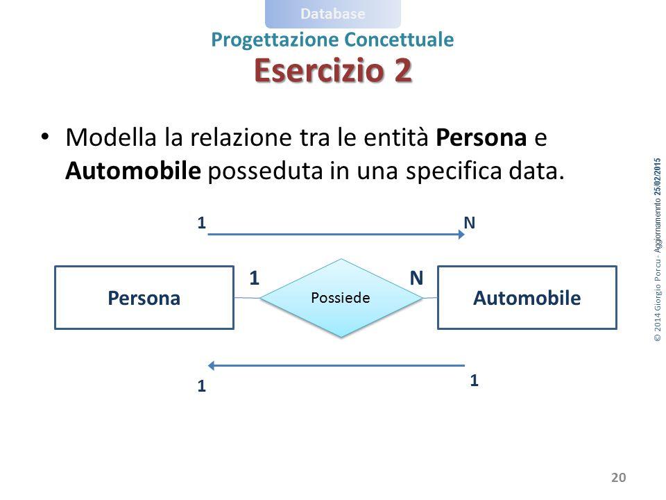 © 2014 Giorgio Porcu - Aggiornamennto 25/02/2015 Database Progettazione Concettuale Modella la relazione tra le entità Persona e Automobile posseduta