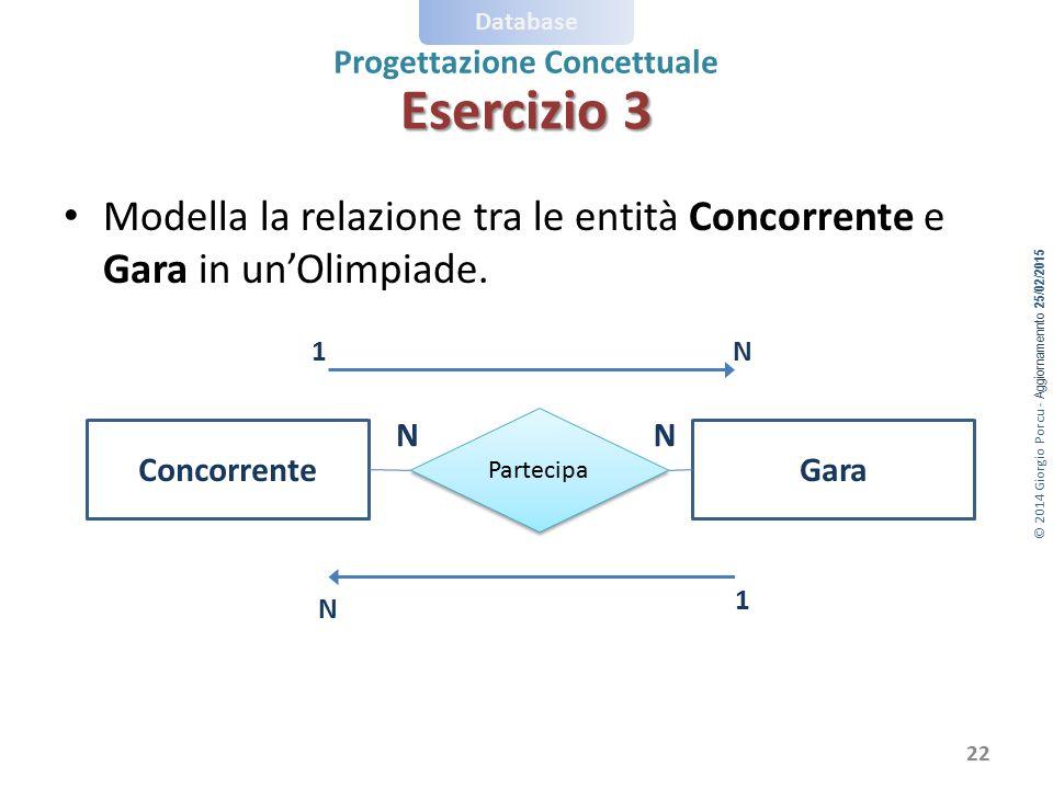 © 2014 Giorgio Porcu - Aggiornamennto 25/02/2015 Database Progettazione Concettuale Esercizio 3 Modella la relazione tra le entità Concorrente e Gara