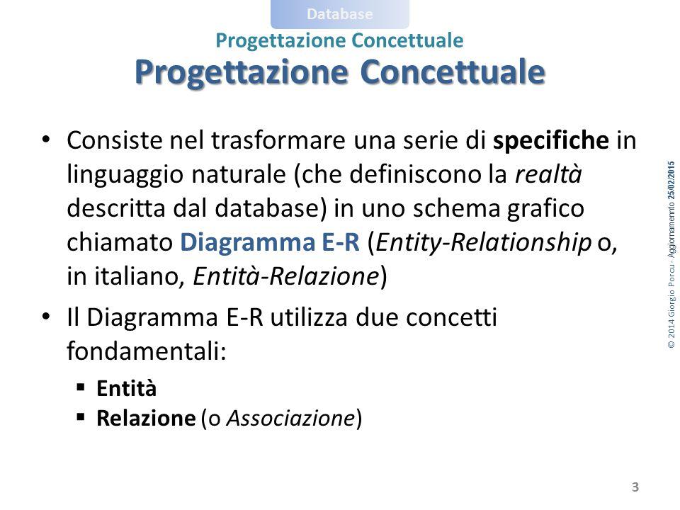 © 2014 Giorgio Porcu - Aggiornamennto 25/02/2015 Database Progettazione Concettuale Consiste nel trasformare una serie di specifiche in linguaggio nat