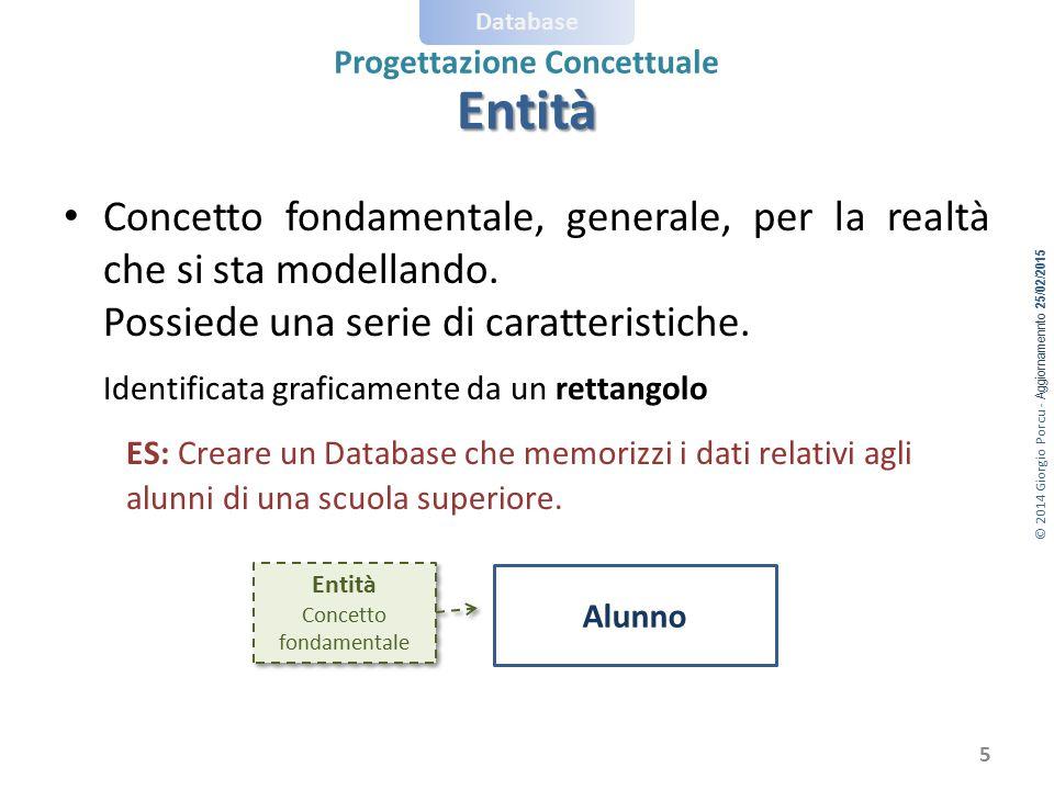 © 2014 Giorgio Porcu - Aggiornamennto 25/02/2015 Database Progettazione Concettuale Concetto fondamentale, generale, per la realtà che si sta modellan