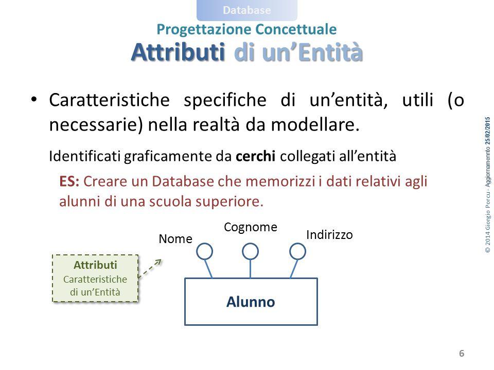 © 2014 Giorgio Porcu - Aggiornamennto 25/02/2015 Database Progettazione Concettuale Attributi di un'Entità Caratteristiche specifiche di un'entità, ut