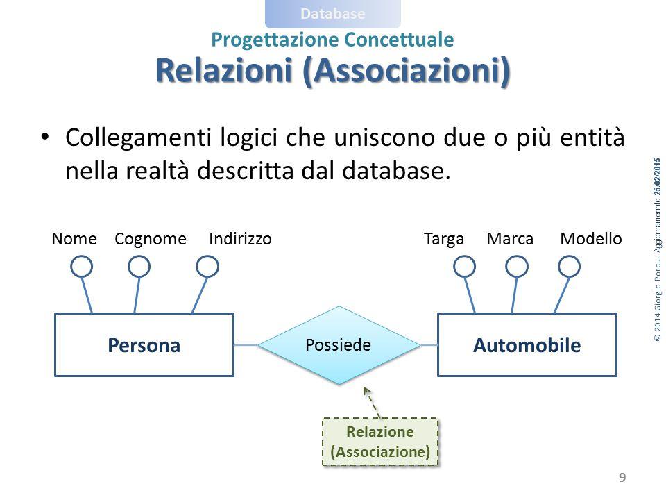 © 2014 Giorgio Porcu - Aggiornamennto 25/02/2015 Database Progettazione Concettuale Collegamenti logici che uniscono due o più entità nella realtà des